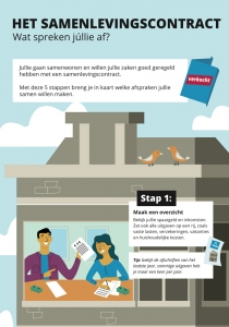 Samenlevingscontract infographic